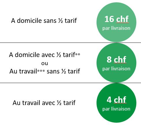 tarifs-les-vélos-du-marché